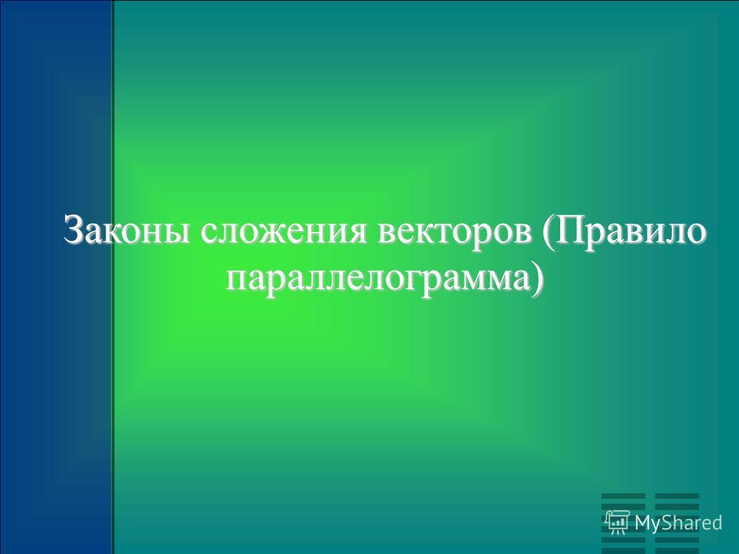 Законы сложения векторов (Правило параллелограмма)