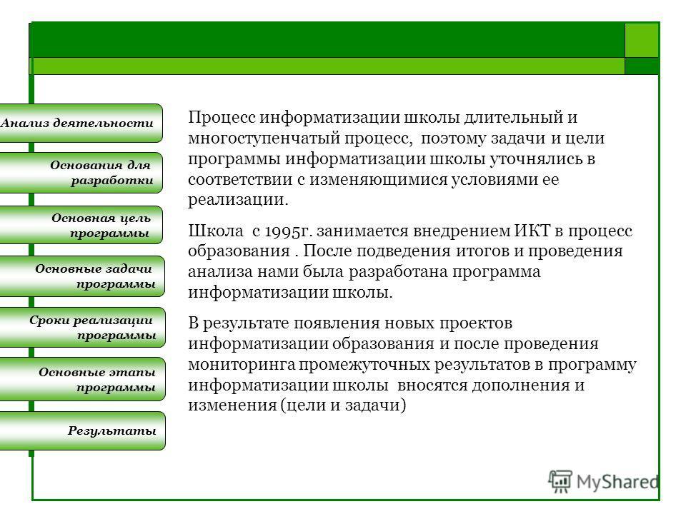 Основные задачи программы Сроки реализации программы Основные этапы программы Результаты Основания для разработки Основная цель программы Анализ деятельности Процесс информатизации школы длительный и многоступенчатый процесс, поэтому задачи и цели пр