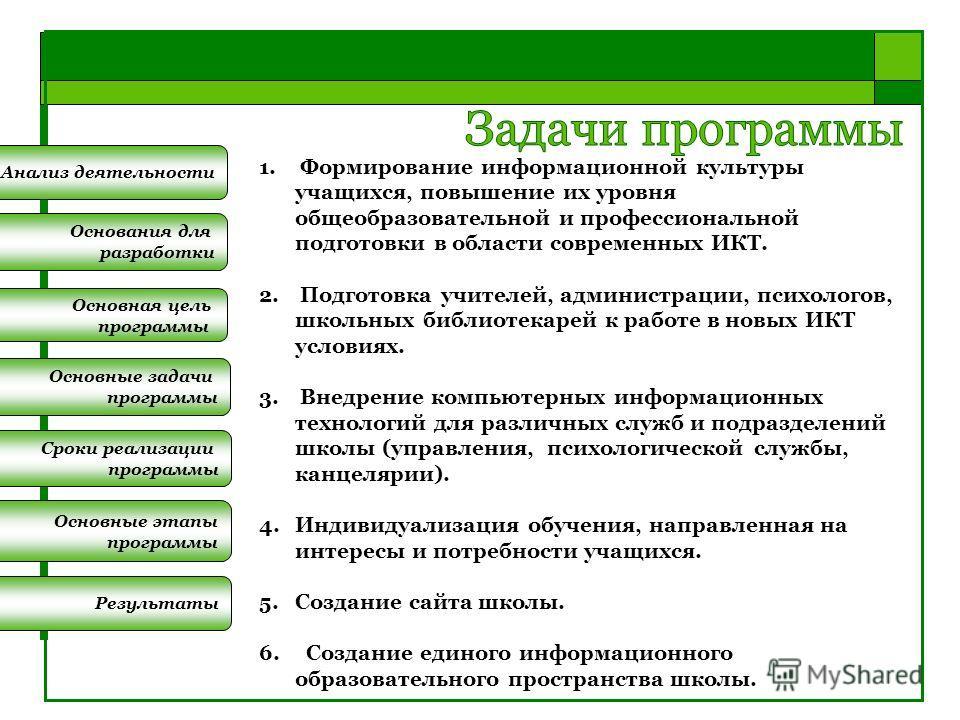 Основные задачи программы Сроки реализации программы Основные этапы программы Результаты Основания для разработки Основная цель программы Анализ деятельности 1. Формирование информационной культуры учащихся, повышение их уровня общеобразовательной и