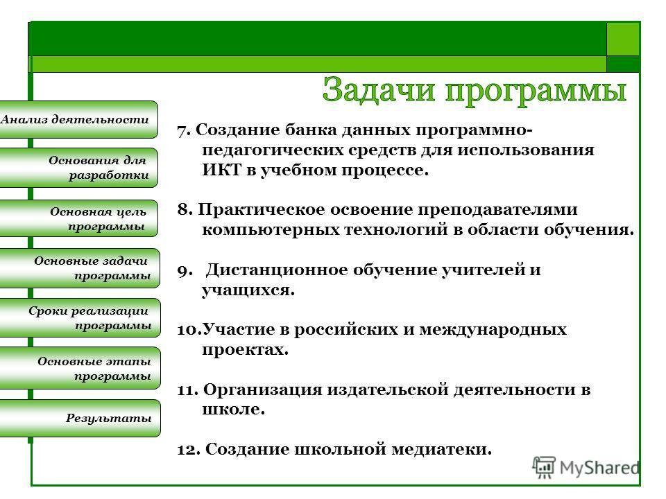 Основные задачи программы Сроки реализации программы Основные этапы программы Результаты Основания для разработки Основная цель программы Анализ деятельности 7. Создание банка данных программно- педагогических средств для использования ИКТ в учебном