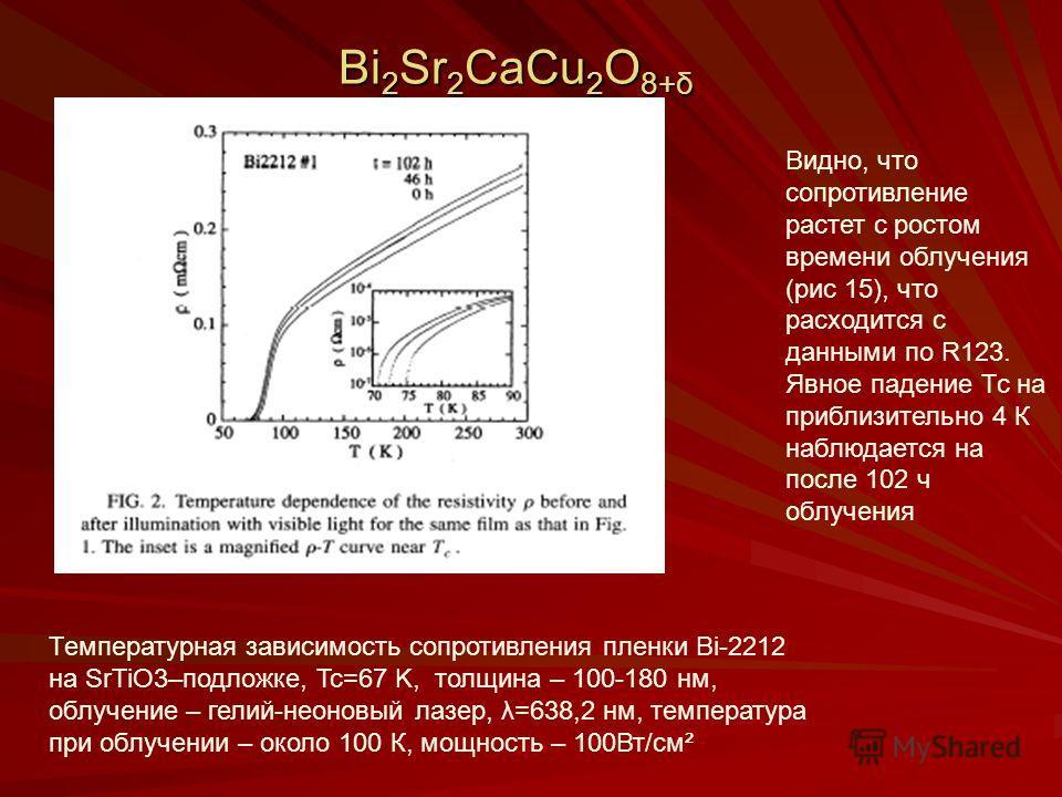 Bi 2 Sr 2 CaCu 2 O 8+δ Видно, что сопротивление растет с ростом времени облучения (рис 15), что расходится с данными по R123. Явное падение Тс на приблизительно 4 К наблюдается на после 102 ч облучения Температурная зависимость сопротивления пленки B