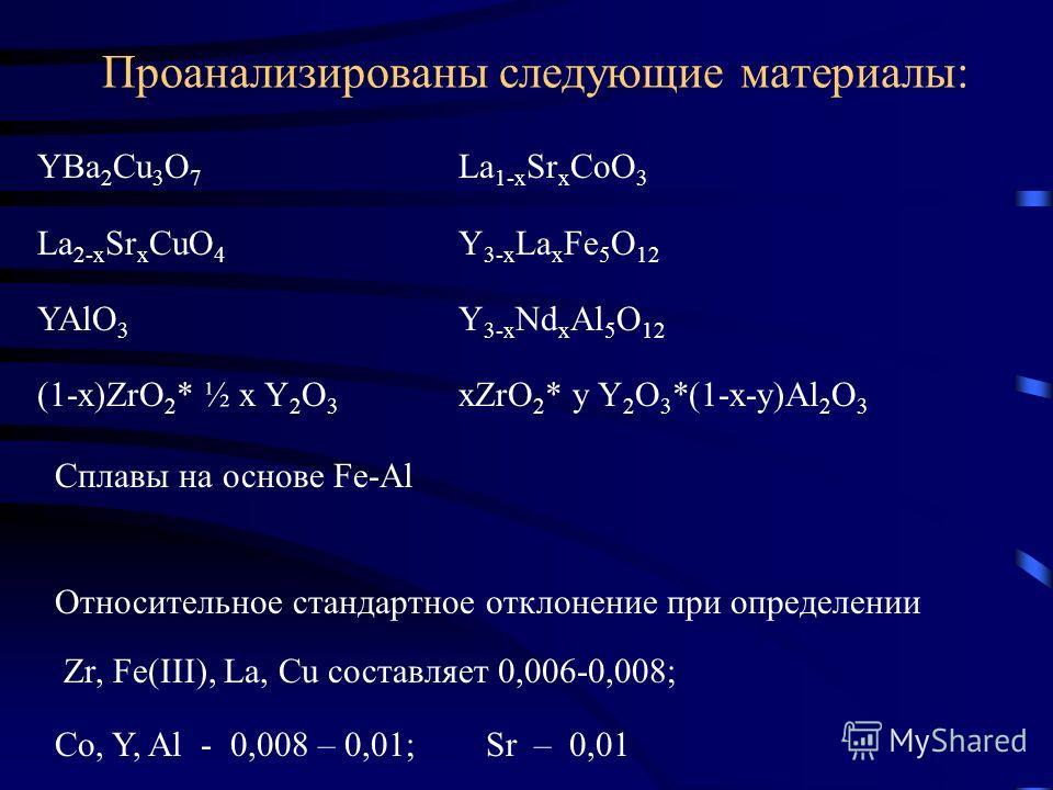 Проанализированы следующие материалы: YBa 2 Cu 3 O 7 La 1-x Sr x CoO 3 La 2-x Sr x CuO 4 Y 3-x La x Fe 5 O 12 YAlO 3 Y 3-x Nd x Al 5 O 12 (1-x)ZrO 2 * ½ x Y 2 O 3 xZrO 2 * y Y 2 O 3 *(1-x-y)Al 2 O 3 Сплавы на основе Fe-Al Относительное стандартное от