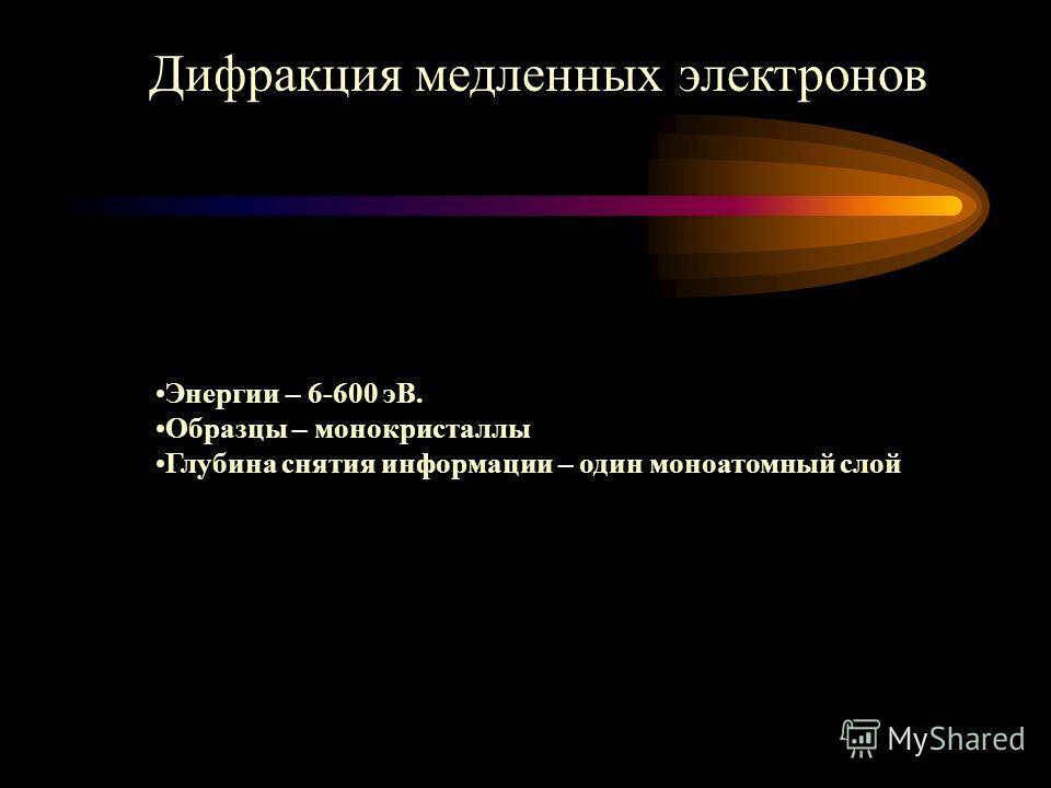 Дифракция медленных электронов Энергии – 6-600 эВ. Образцы – монокристаллы Глубина снятия информации – один моноатомный слой