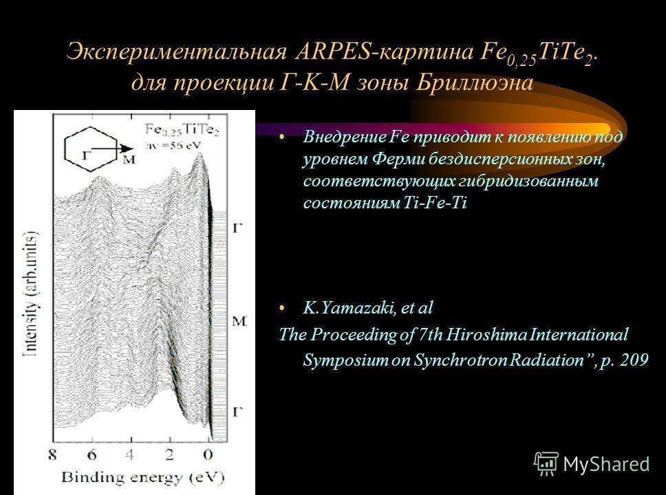 Экспериментальная ARPES-картина Fe 0,25 TiTe 2. для проекции Г-K-М зоны Бриллюэна Внедрение Fe приводит к появлению под уровнем Ферми бездисперсионных зон, соответствующих гибридизованным состояниям Ti-Fe-Ti K.Yamazaki, et al The Proceeding of 7th Hi