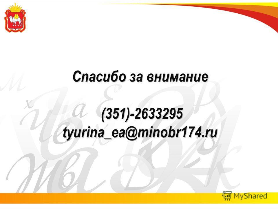 Спасибо за внимание (351)-2633295 tyurina_ea@minobr174.ru