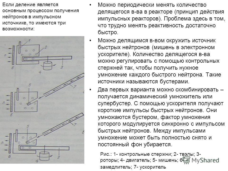 Если деление является основным процессом получения нейтронов в импульсном источнике, то имеются три возможности: Можно периодически менять количество делящегося в-ва в реакторе (принцип действия импульсных реакторов). Проблема здесь в том, что трудно