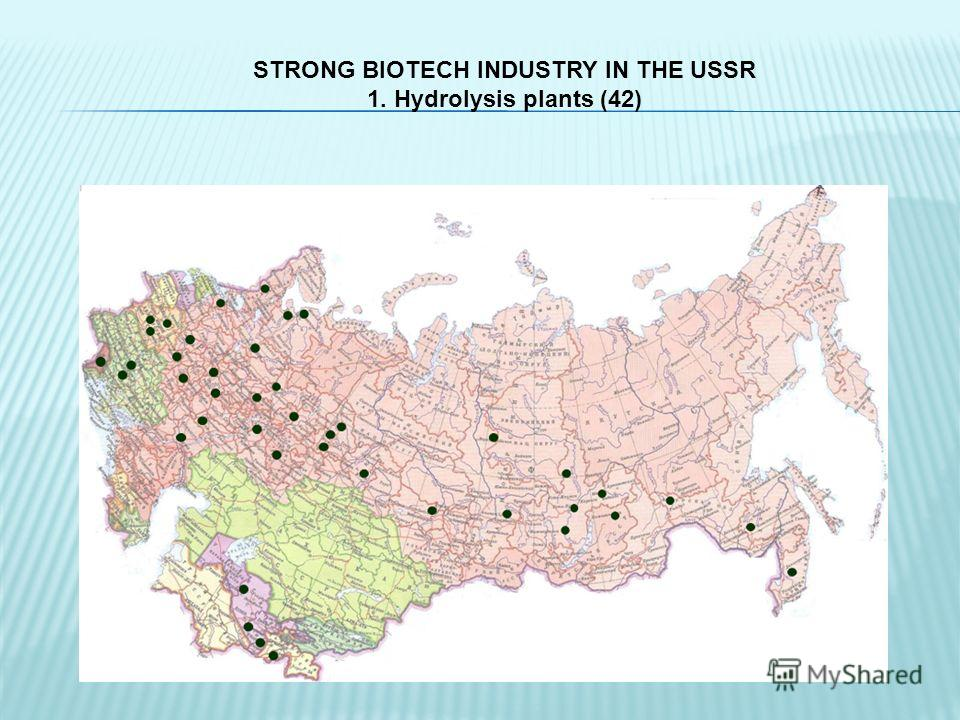 STRONG BIOTECH INDUSTRY IN THE USSR 1. Hydrolysis plants (42)