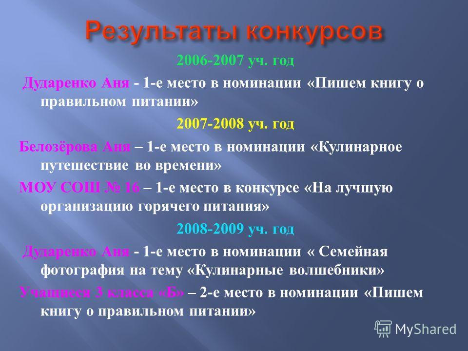 2006-2007 уч. год Дударенко Аня - 1- е место в номинации « Пишем книгу о правильном питании » 2007-2008 уч. год Белозёрова Аня – 1- е место в номинации « Кулинарное путешествие во времени » МОУ СОШ 16 – 1- е место в конкурсе « На лучшую организацию г