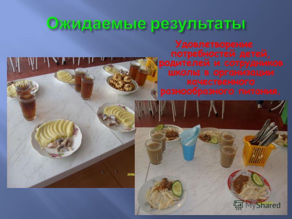 Удовлетворение потребностей детей, родителей и сотрудников школы в организации качественного разнообразного питания.