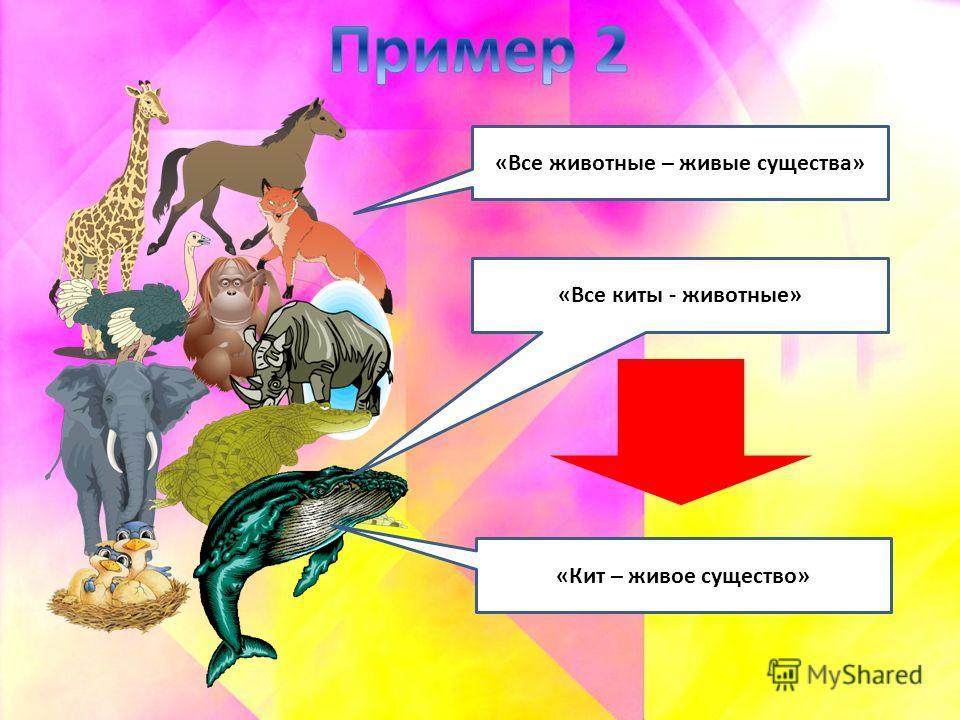 «Все животные – живые существа» «Все киты - животные» «Кит – живое существо»