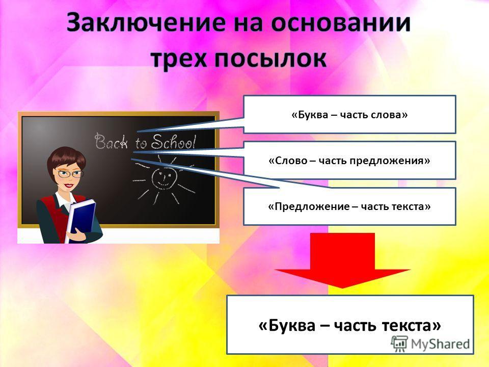 «Буква – часть текста» «Буква – часть слова» «Слово – часть предложения» «Предложение – часть текста»