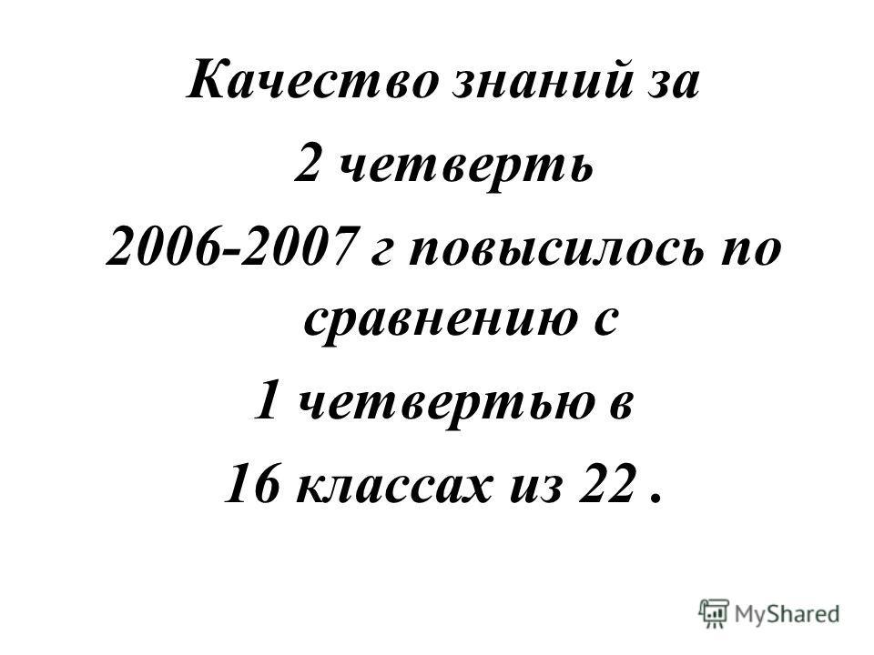 Качество знаний за 2 четверть 2006-2007 г повысилось по сравнению с 1 четвертью в 16 классах из 22.