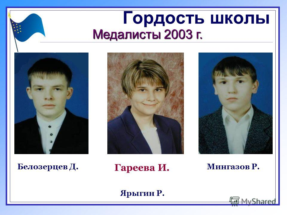 Гордость школы Медалисты 2003 г. Белозерцев Д. Гареева И. Мингазов Р. Ярыгин Р.