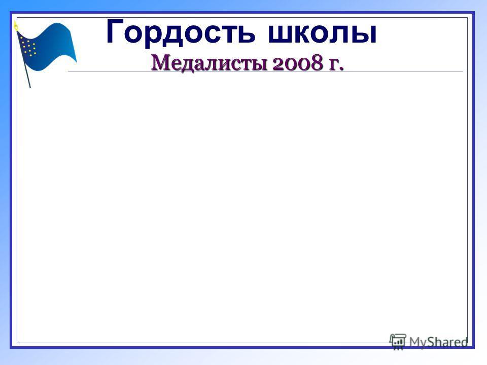 Гордость школы Медалисты 2008 г.