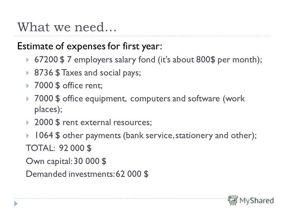 What we need… Estimate of expenses for first year: 67200 $ 7 employers salary fond (its about 800$ per month); 8736 $ Taxes and social pays; 7000 $ office rent; 7000 $ office equipment, computers and software (work places); 2000 $ rent external resou