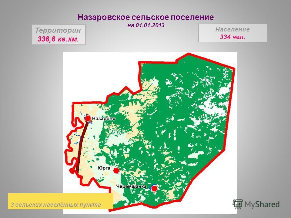 Территория 336,6 кв.км. Население 334 чел. 3 сельских населённых пункта Назаровское сельское поселение на 01.01.2013