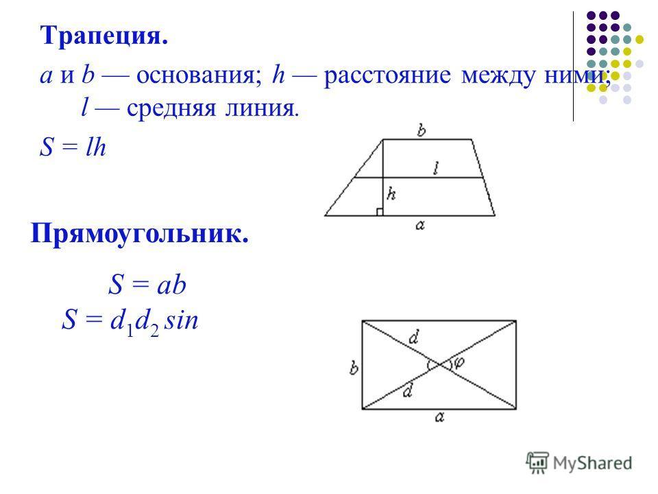 Трапеция. a и b основания; h расстояние между ними; l средняя линия. S = lh Прямоугольник. S = ab S = d 1 d 2 sin