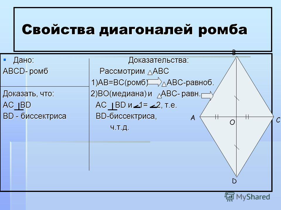 Свойства диагоналей ромба Свойства диагоналей ромба Дано: Доказательства: Дано: Доказательства: АBCD- ромб Рассмотрим ABC 1)AB=BC(ромб) ABC-равноб. 1)AB=BC(ромб) ABC-равноб. Доказать, что: 2)BO(медиана) и ABC- равн. AC BD AC BD и 1= 2, т.е. BD - бисс