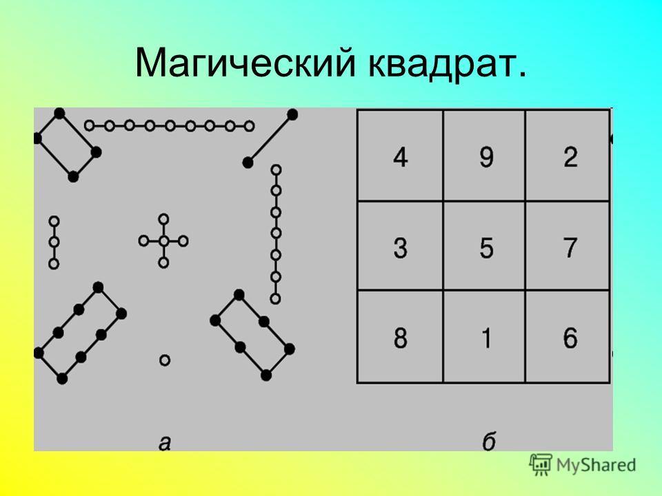 Магический квадрат.