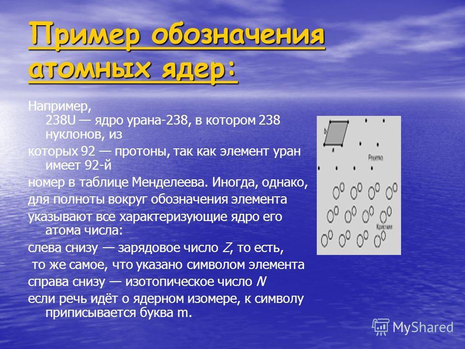 Система обозначения атомных ядер: Система обозначения атомных ядер: Для обозначения атомных ядер используется следующая система: в середине ставится знак химического элемента, что однозначно определяет зарядовое число Z ядра слева сверху от этого обо