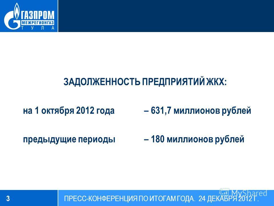 ЗАДОЛЖЕННОСТЬ ПРЕДПРИЯТИЙ ЖКХ: на 1 октября 2012 года – 631,7 миллионов рублей предыдущие периоды – 180 миллионов рублей 3 ПРЕСС-КОНФЕРЕНЦИЯ ПО ИТОГАМ ГОДА. 24 ДЕКАБРЯ 2012 Г.