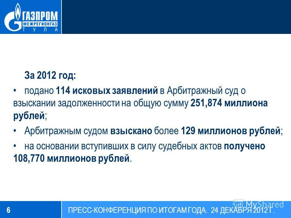 За 2012 год: подано 114 исковых заявлений в Арбитражный суд о взыскании задолженности на общую сумму 251,874 миллиона рублей ; Арбитражным судом взыскано более 129 миллионов рублей ; на основании вступивших в силу судебных актов получено 108,770 милл
