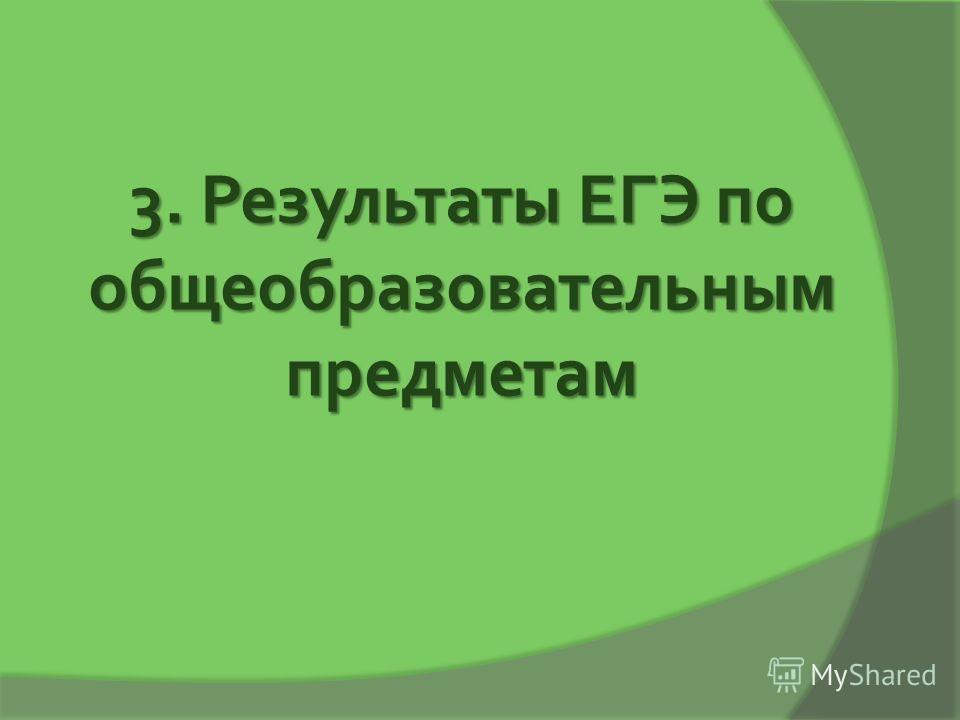 3. Результаты ЕГЭ по общеобразовательным предметам