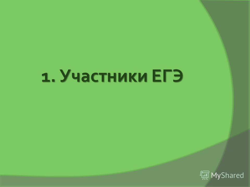 1. Участники ЕГЭ