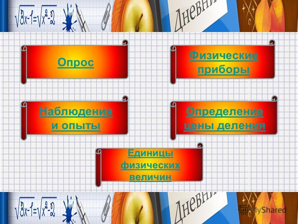 Опрос Определение цены деления Наблюдения и опыты Физические приборы Единицы физических величин