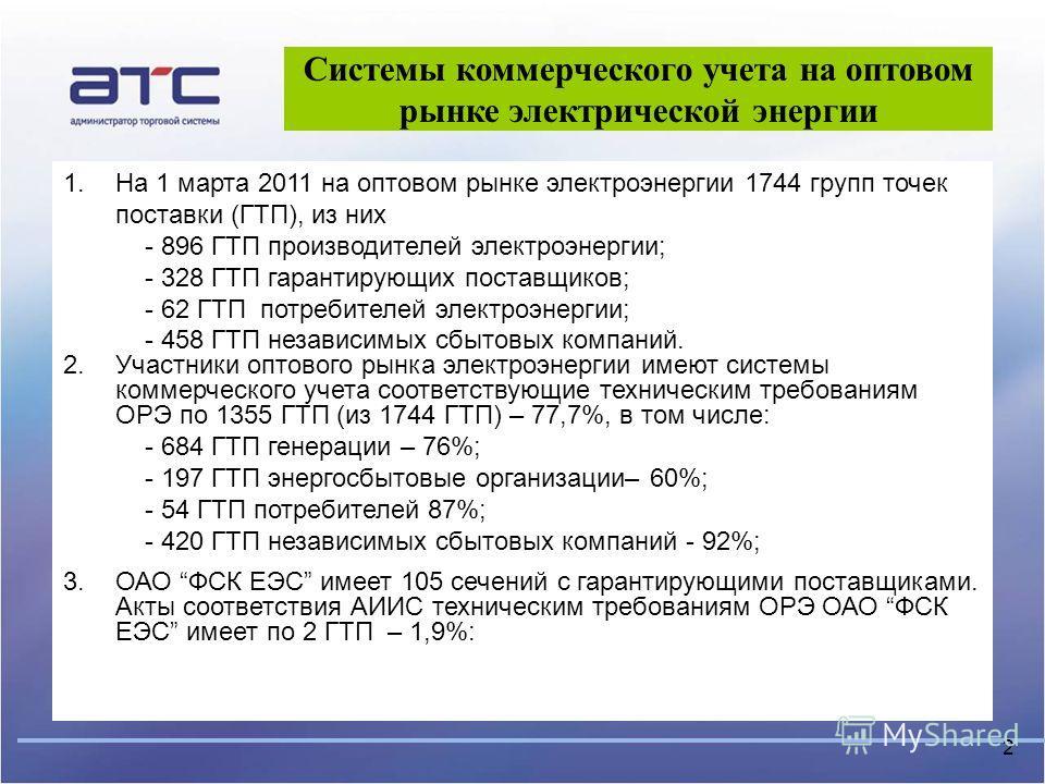 2 Системы коммерческого учета на оптовом рынке электрической энергии 1.На 1 марта 2011 на оптовом рынке электроэнергии 1744 групп точек поставки (ГТП), из них - 896 ГТП производителей электроэнергии; - 328 ГТП гарантирующих поставщиков; - 62 ГТП потр