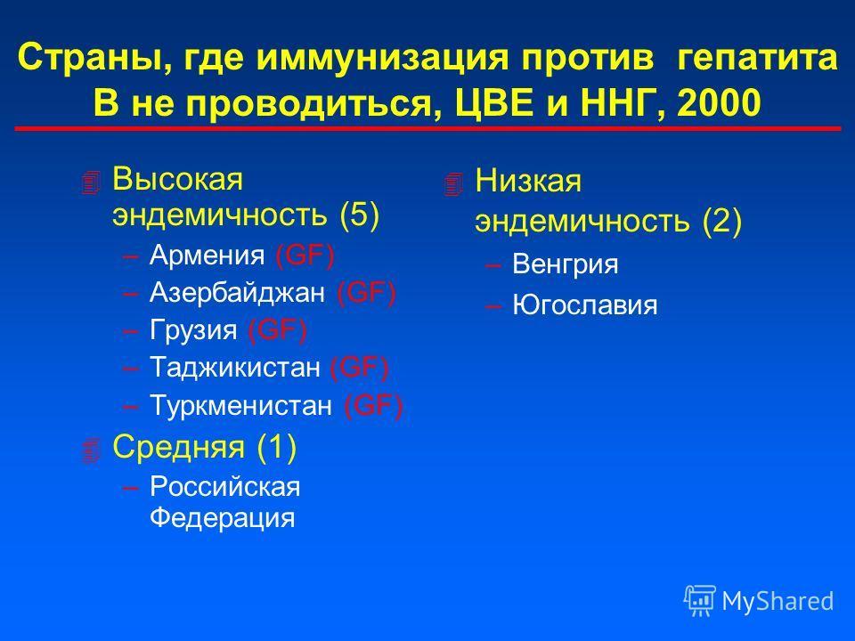 Страны, где иммунизация против гепатита B не проводиться, ЦВЕ и ННГ, 2000 4 Высокая эндемичность (5) –Армения (GF) –Азербайджан (GF) –Грузия (GF) –Таджикистан (GF) –Туркменистан (GF) 4 Средняя (1) –Российская Федерация 4 Низкая эндемичность (2) –Венг