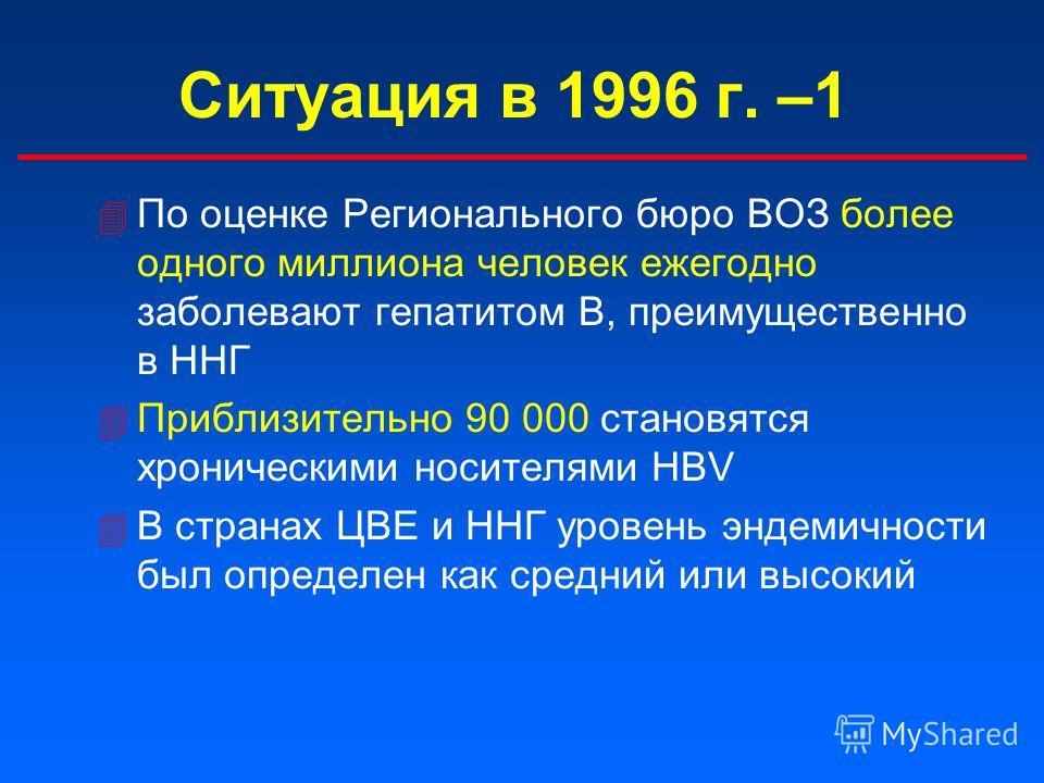 Ситуация в 1996 г. –1 По оценке Регионального бюро ВОЗ более одного миллиона человек ежегодно заболевают гепатитом В, преимущественно в ННГ 4 Приблизительно 90 000 становятся хроническими носителями HBV 4 В странах ЦВЕ и ННГ уровень эндемичности был