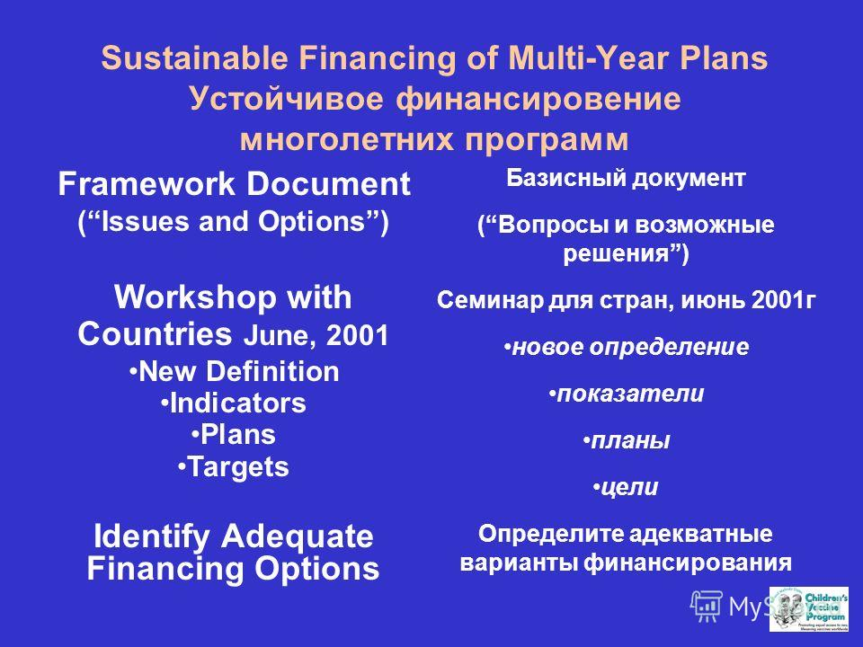 Sustainable Financing of Multi-Year Plans Устойчивое финансировение многолетних программ Framework Document (Issues and Options) Workshop with Countries June, 2001 New Definition Indicators Plans Targets Identify Adequate Financing Options Базисный д