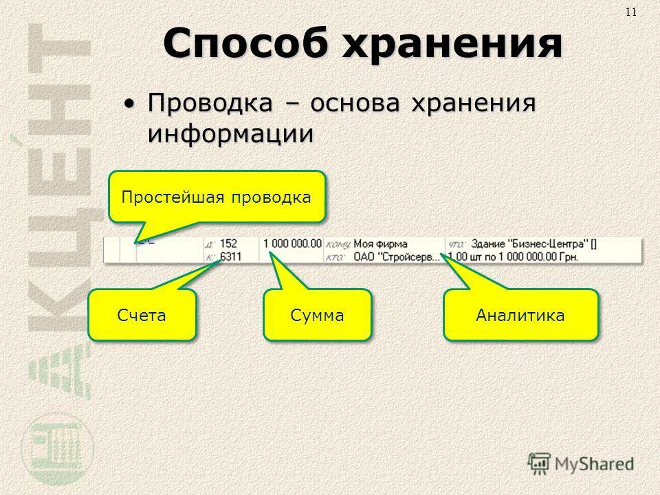 Способ хранения Проводка – основа хранения информацииПроводка – основа хранения информации Простейшая проводка Счета Сумма Аналитика 11