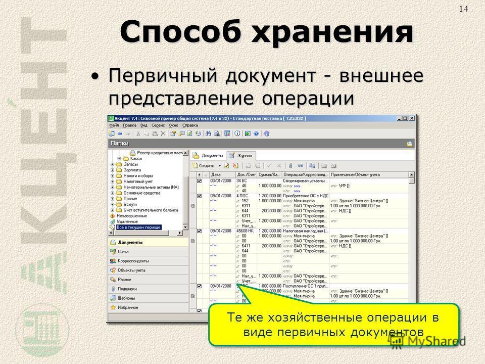 Способ хранения Первичный документ - внешнее представление операцииПервичный документ - внешнее представление операции Те же хозяйственные операции в виде первичных документов 14
