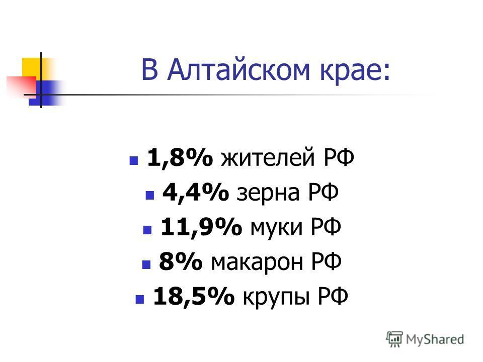 В Алтайском крае: 1,8% жителей РФ 4,4% зерна РФ 11,9% муки РФ 8% макарон РФ 18,5% крупы РФ