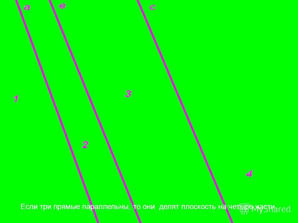 На какое наибольшее число частей делят плоскость три прямые Три прямые параллельны Прямые пересекаются в трех точках Прямые пересекаются в одной точке Прямая пересекает две параллельные прямые