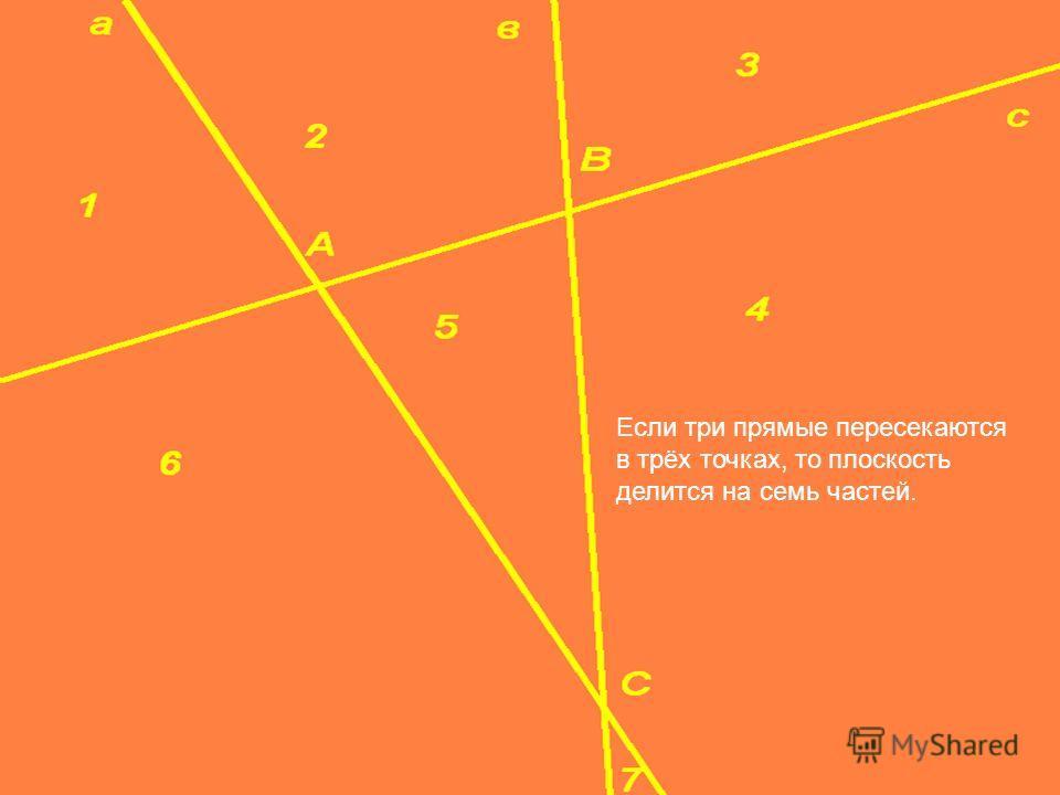 Если три прямые пересекаются в одной точке, то они делят плоскость на шесть частей. О