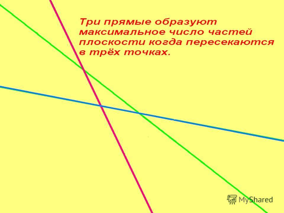 Как должны располагаться на плоскости n прямых, чтобы они делили плоскость на максимальное число частей?