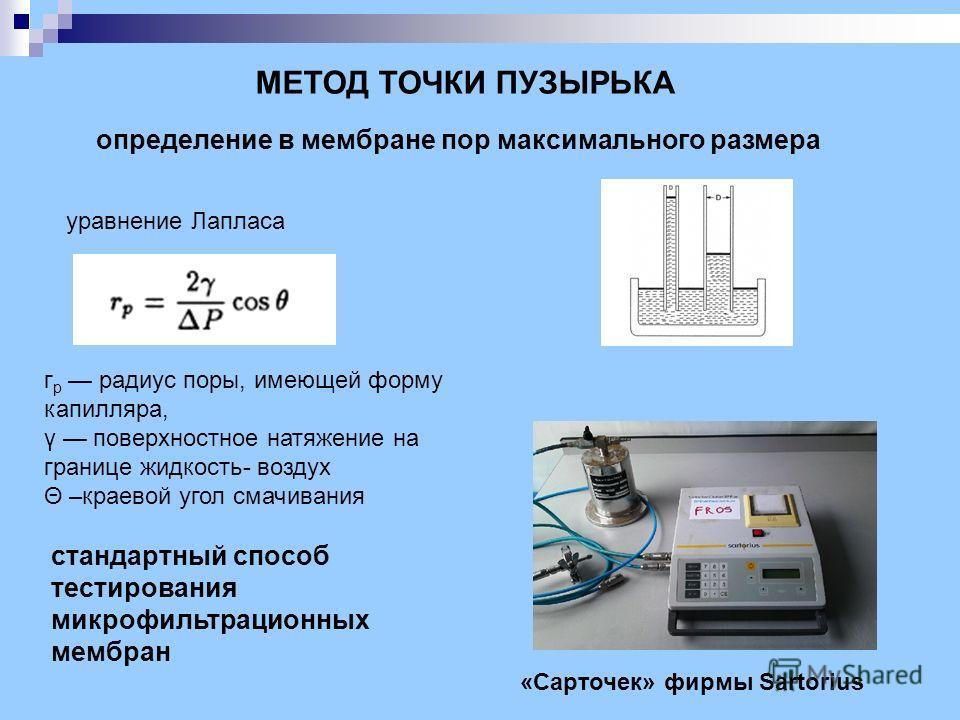 МЕТОД ТОЧКИ ПУЗЫРЬКА определение в мембране пор максимального размера уравнение Лапласа г р радиус поры, имеющей форму капилляра, γ поверхностное натяжение на границе жидкость- воздух Θ –краевой угол смачивания стандартный способ тестирования микрофи