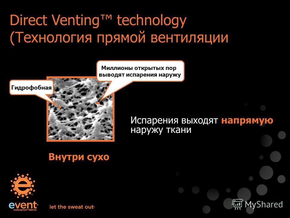 Direct Venting technology (Технология прямой вентиляции) Испарения выходят напрямую наружу ткани Внутри сухо Миллионы открытых пор выводят испарения наружу Гидрофобная