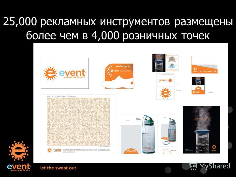 25,000 рекламных инструментов размещены более чем в 4,000 розничных точек