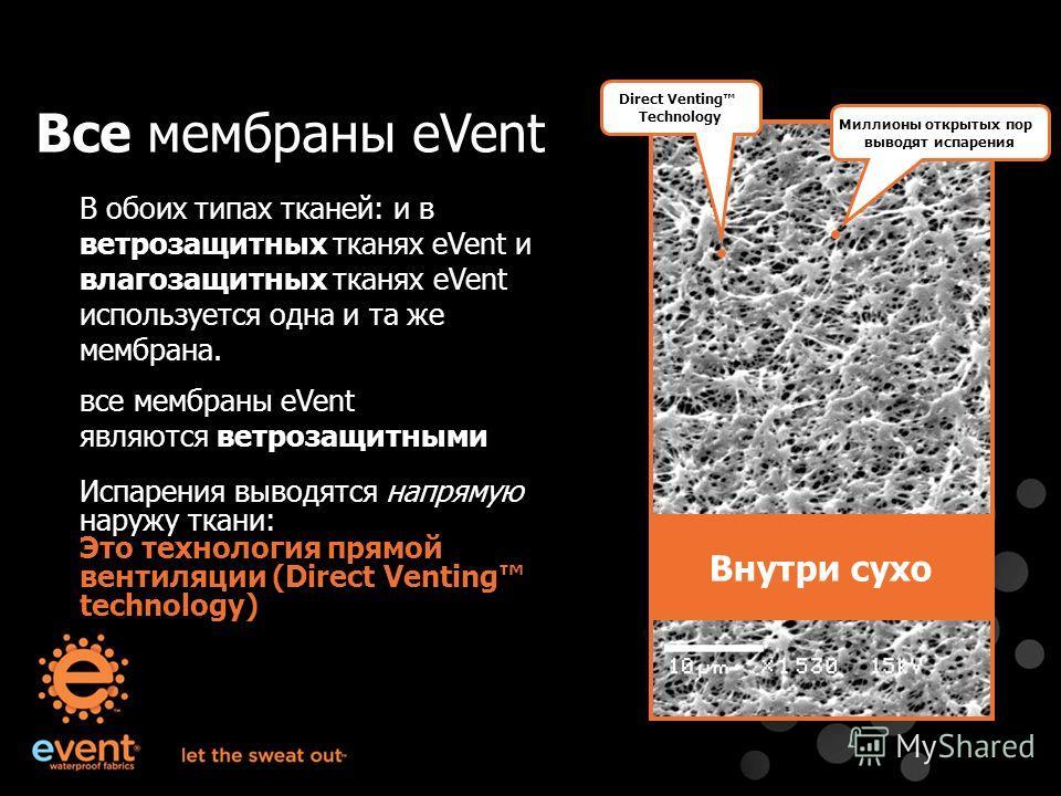 Все мембраны eVent Миллионы открытых пор выводят испарения В обоих типах тканей: и в ветрозащитных тканях eVent и влагозащитных тканях eVent используется одна и та же мембрана. все мембраны eVent являются ветрозащитными Испарения выводятся напрямую н
