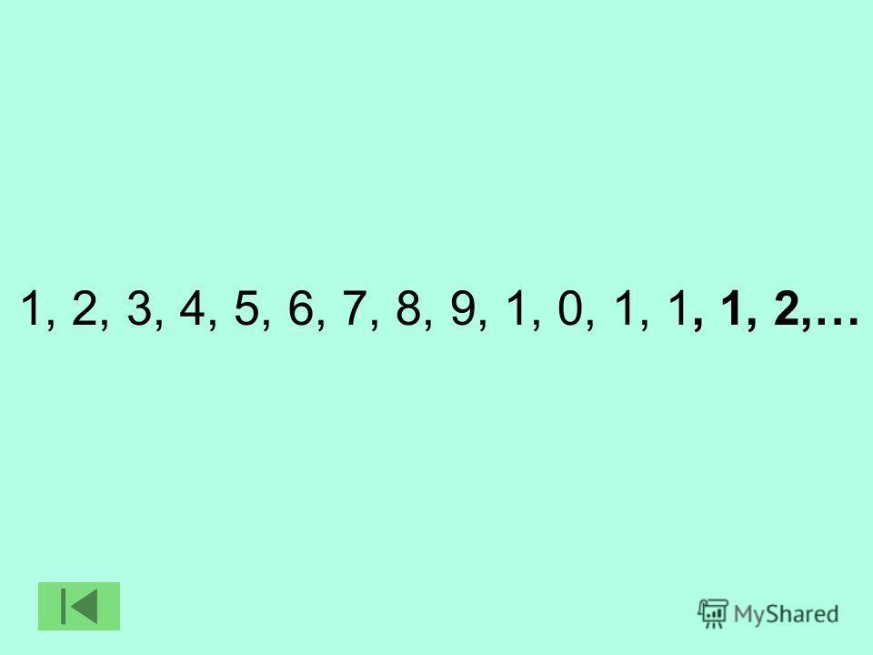 1, 2, 3, 4, 5, 6, 7, 8, 9, 1, 0, 1, 1,…