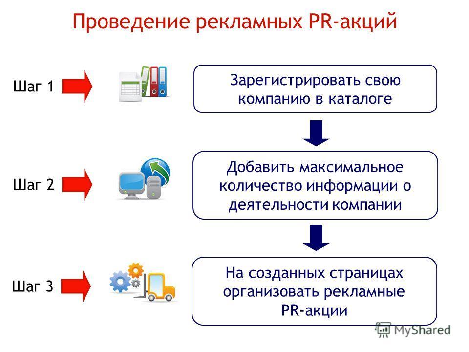 Шаг 1 Зарегистрировать свою компанию в каталоге Шаг 2 Добавить максимальное количество информации о деятельности компании Шаг 3 На созданных страницах организовать рекламные PR-акции Проведение рекламных PR-акций