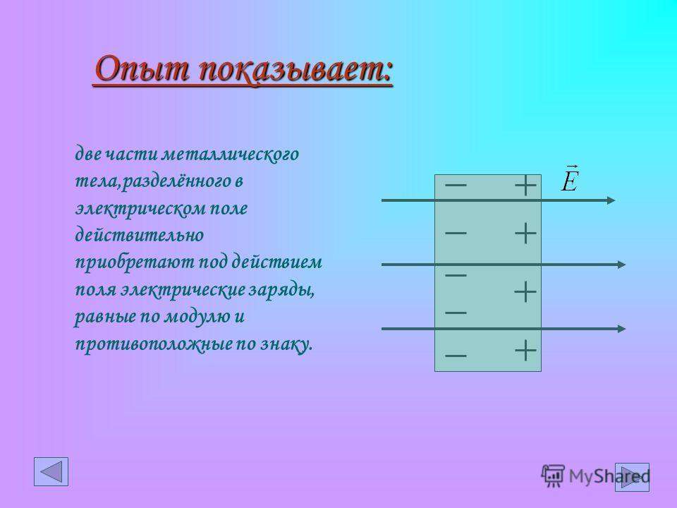 Опыт показывает: две части металлического тела,разделённого в электрическом поле действительно приобретают под действием поля электрические заряды, равные по модулю и противоположные по знаку.