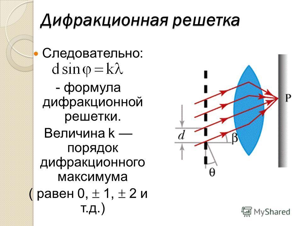 Дифракционная решетка Следовательно: - формула дифракционной решетки. Величина k порядок дифракционного максимума ( равен 0, 1, 2 и т.д.)