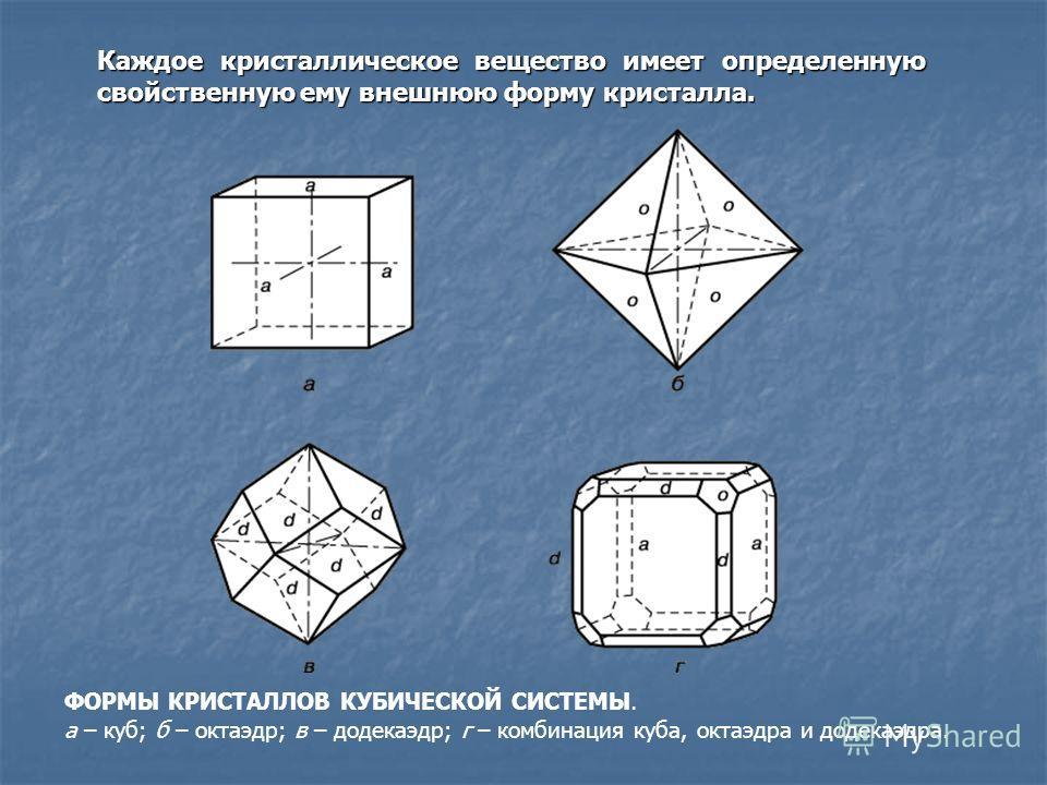 ФОРМЫ КРИСТАЛЛОВ КУБИЧЕСКОЙ СИСТЕМЫ. а – куб; б – октаэдр; в – додекаэдр; г – комбинация куба, октаэдра и додекаэдра. Каждое кристаллическое вещество имеет определенную свойственную ему внешнюю форму кристалла.