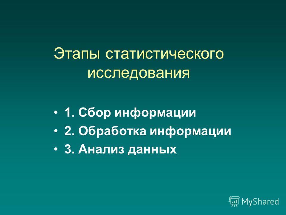 Этапы статистического исследования 1. Сбор информации 2. Обработка информации 3. Анализ данных