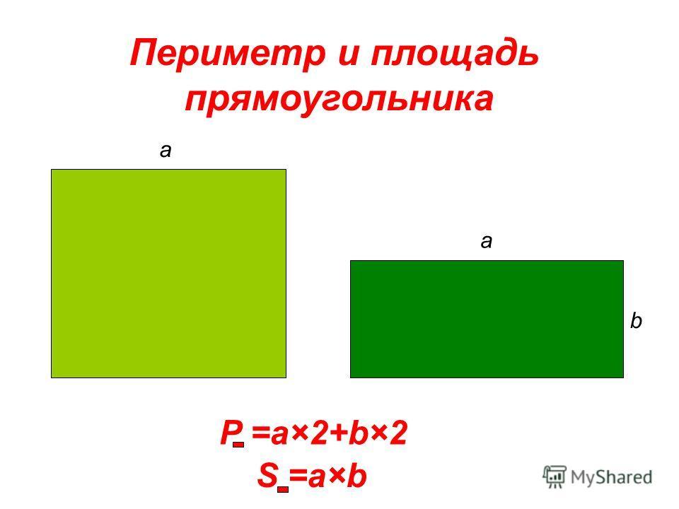 Периметр и площадь прямоугольника a a b P =a×2+b×2 S =a×b